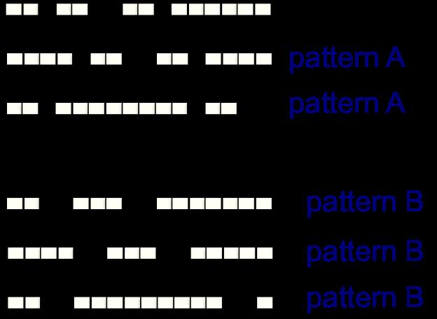 coursera machine learning github